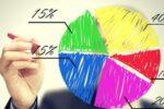 Qual a reserva financeira ideal? Saiba como fazer a sua e mudar de vida!